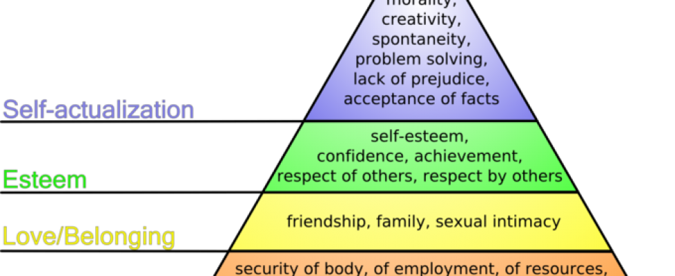 Maslow's_hierarchy_of_needs